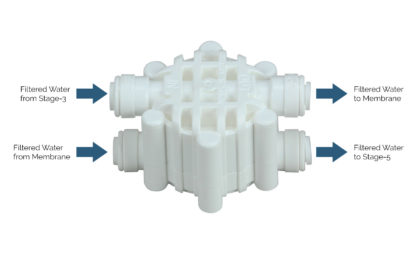 ro system automatic shut off valve (ASOV) connection diagram