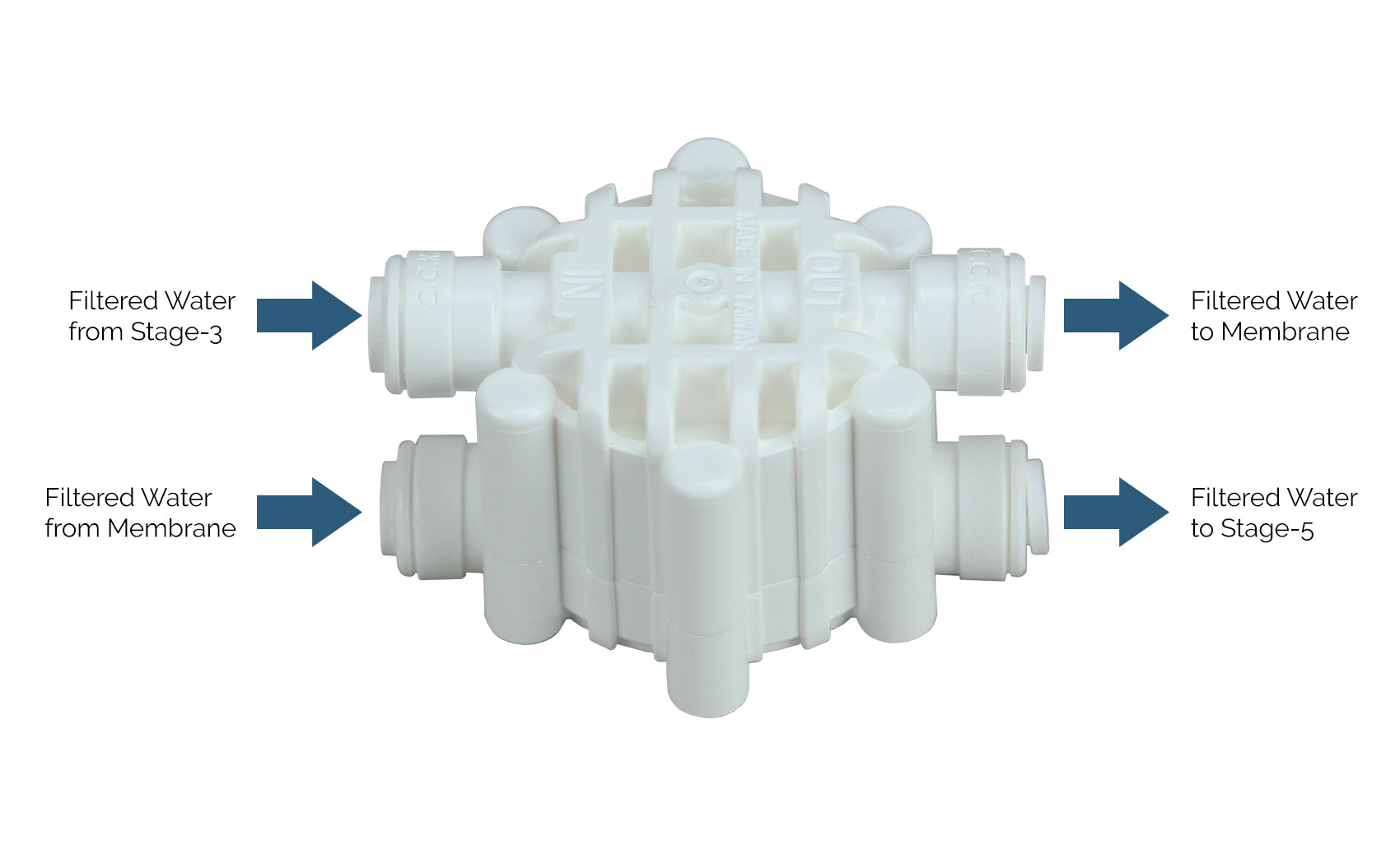automatic shut-off valve connection diagram