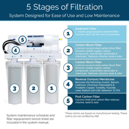 OROS-50-PMT stages of filtration