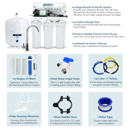 booster pump ro system parts included